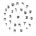 Prezi in Hebrew